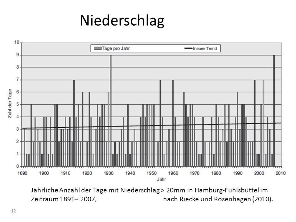 Niederschlag 12 Jährliche Anzahl der Tage mit Niederschlag > 20mm in Hamburg-Fuhlsbüttel im Zeitraum 1891– 2007, nach Riecke und Rosenhagen (2010).