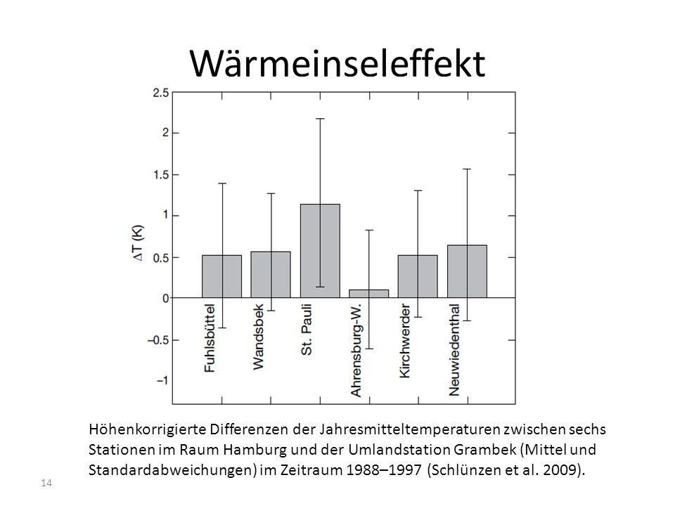 Wärmeinseleffekt 14 Höhenkorrigierte Differenzen der Jahresmitteltemperaturen zwischen sechs Stationen im Raum Hamburg und der Umlandstation Grambek (