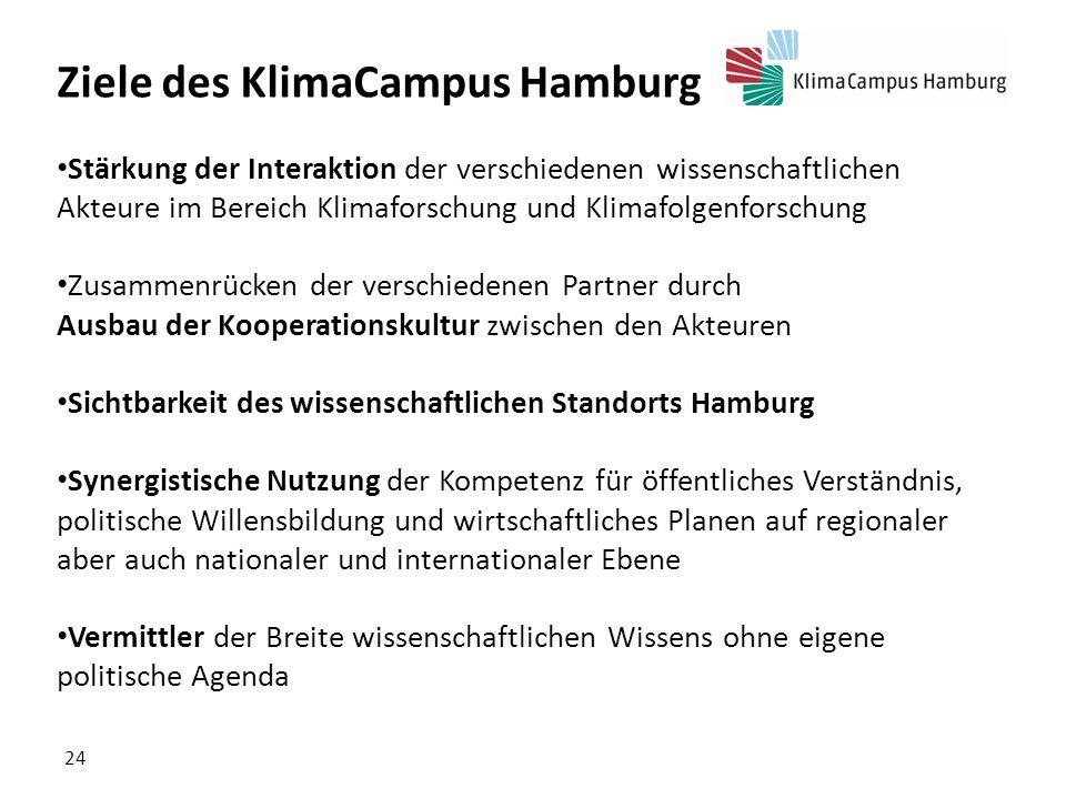 Ziele des KlimaCampus Hamburg Stärkung der Interaktion der verschiedenen wissenschaftlichen Akteure im Bereich Klimaforschung und Klimafolgenforschung