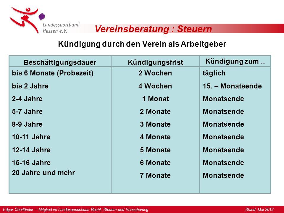 Vereinsberatung : Steuern Kündigung durch den Verein als Arbeitgeber BeschäftigungsdauerKündigungsfrist Kündigung zum..