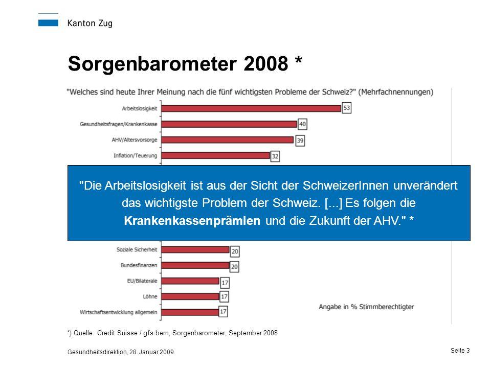 Gesundheitsdirektion, 28. Januar 2009 Seite 3 Sorgenbarometer 2008 * *) Quelle: Credit Suisse / gfs.bern, Sorgenbarometer, September 2008