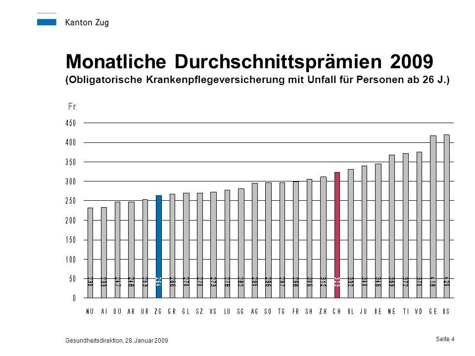 Gesundheitsdirektion, 28. Januar 2009 Seite 4 Monatliche Durchschnittsprämien 2009 (Obligatorische Krankenpflegeversicherung mit Unfall für Personen a