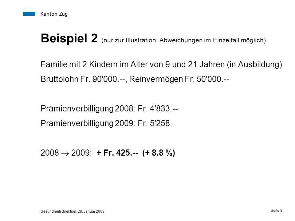 Gesundheitsdirektion, 28. Januar 2009 Seite 8 Beispiel 2 (nur zur Illustration; Abweichungen im Einzelfall möglich) Familie mit 2 Kindern im Alter von