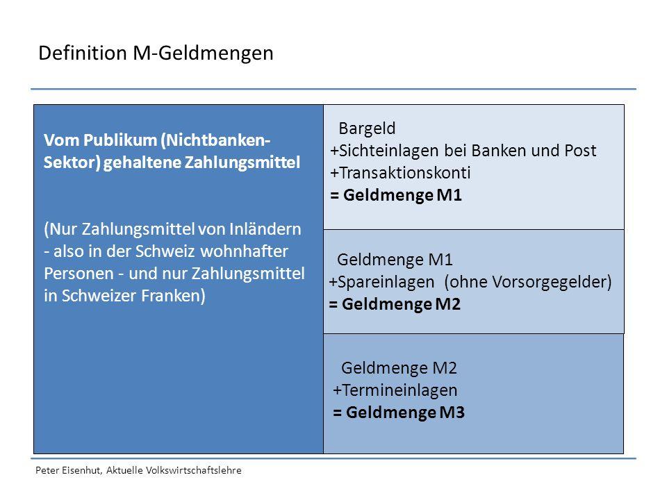Peter Eisenhut, Aktuelle Volkswirtschaftslehre M-Geldmengen absolut (Durschnitt 2014, in Mrd.