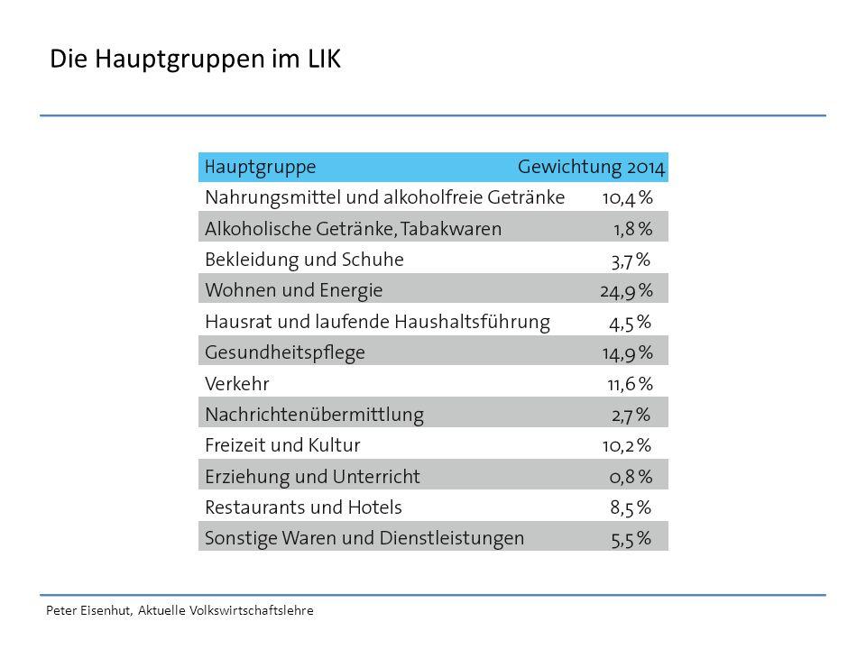 Peter Eisenhut, Aktuelle Volkswirtschaftslehre Die Hauptgruppen im LIK