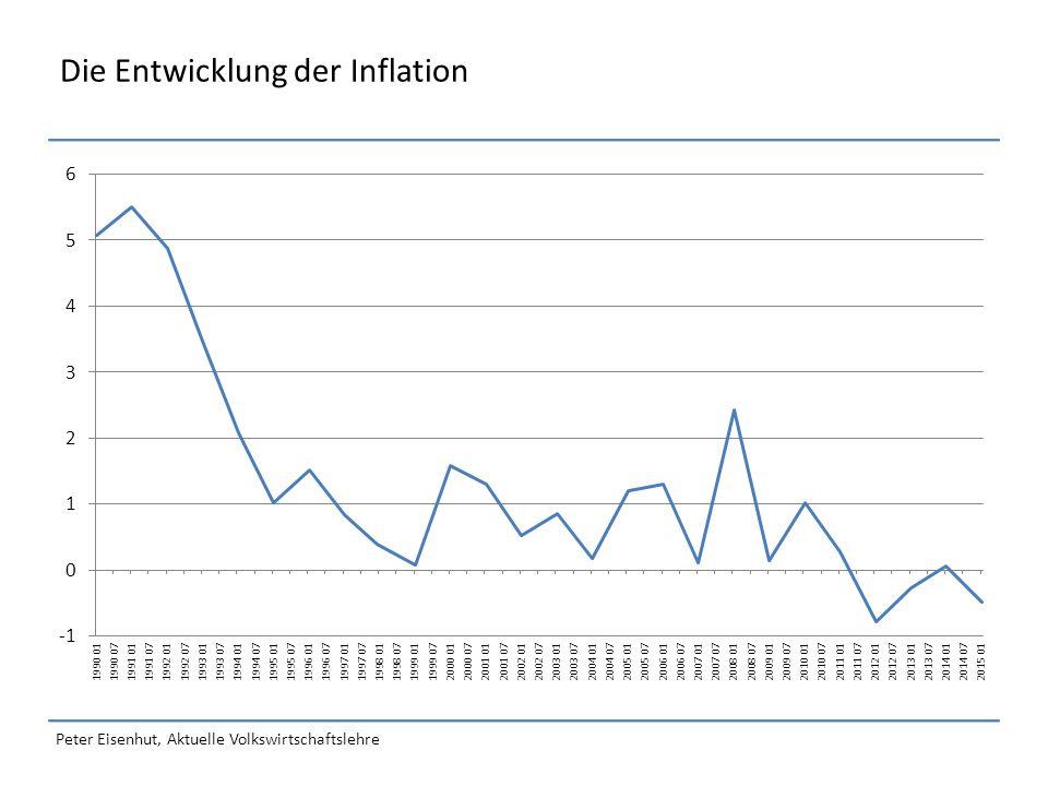 Peter Eisenhut, Aktuelle Volkswirtschaftslehre Die Entwicklung der Inflation