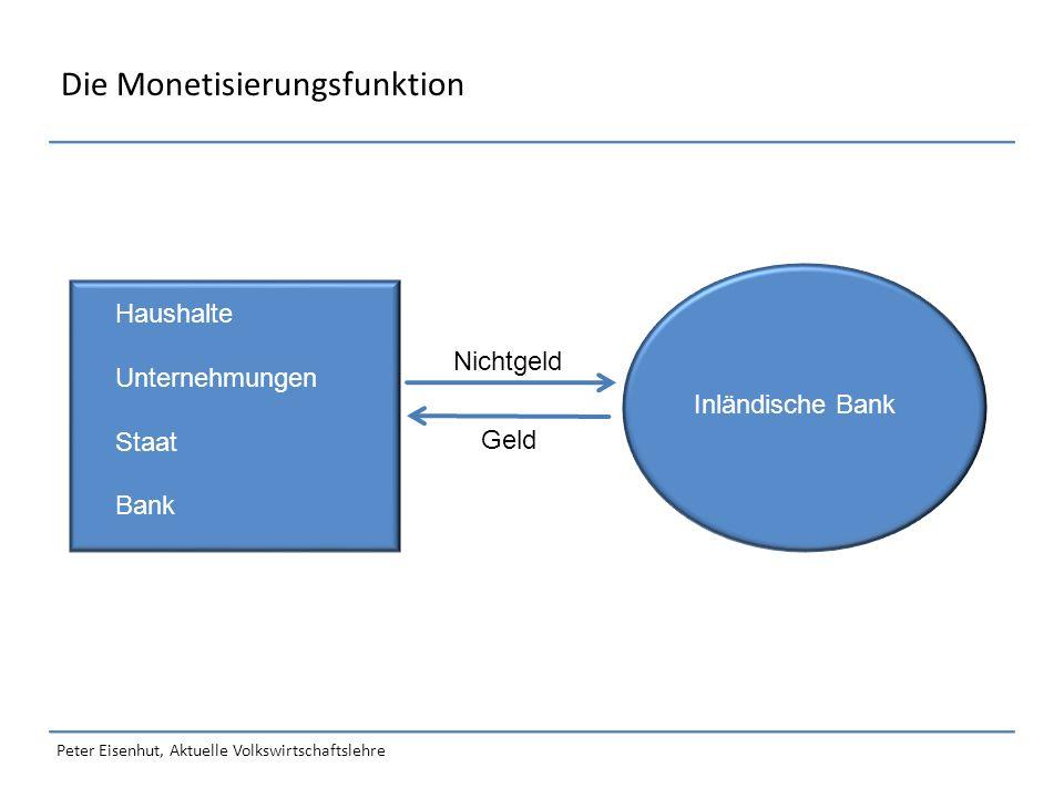 Peter Eisenhut, Aktuelle Volkswirtschaftslehre Bilanzstruktur der SNB (Februar 2015) AktivenPassiven Gold 7% Devisen 91% Übrige Passiven 14% Girokonten 66% Übrige Aktiven 2% Notenumlauf 12% Rückstellungen 8%