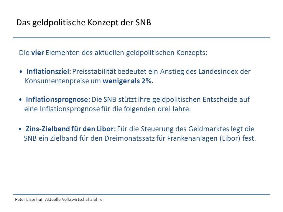 Peter Eisenhut, Aktuelle Volkswirtschaftslehre Das geldpolitische Konzept der SNB Die vier Elementen des aktuellen geldpolitischen Konzepts: Inflationsziel: Preisstabilität bedeutet ein Anstieg des Landesindex der Konsumentenpreise um weniger als 2%.