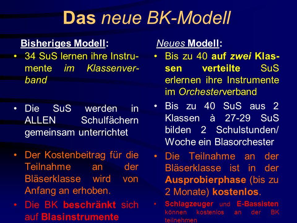 Das neue BK-Modell Bisheriges Modell: 34 SuS lernen ihre Instru- mente im Klassenver- band Die SuS werden in ALLEN Schulfächern gemeinsam unterrichtet