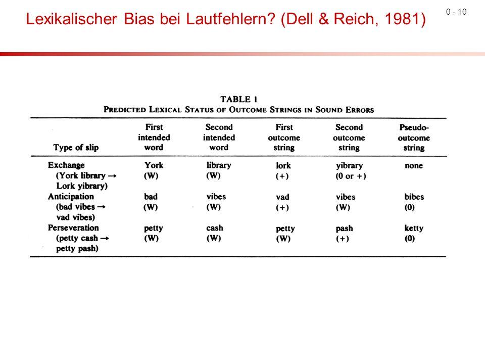 0 - 10 Lexikalischer Bias bei Lautfehlern? (Dell & Reich, 1981)