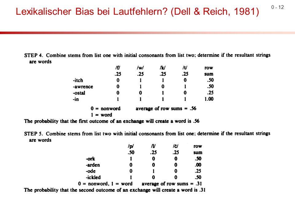 0 - 12 Lexikalischer Bias bei Lautfehlern? (Dell & Reich, 1981)