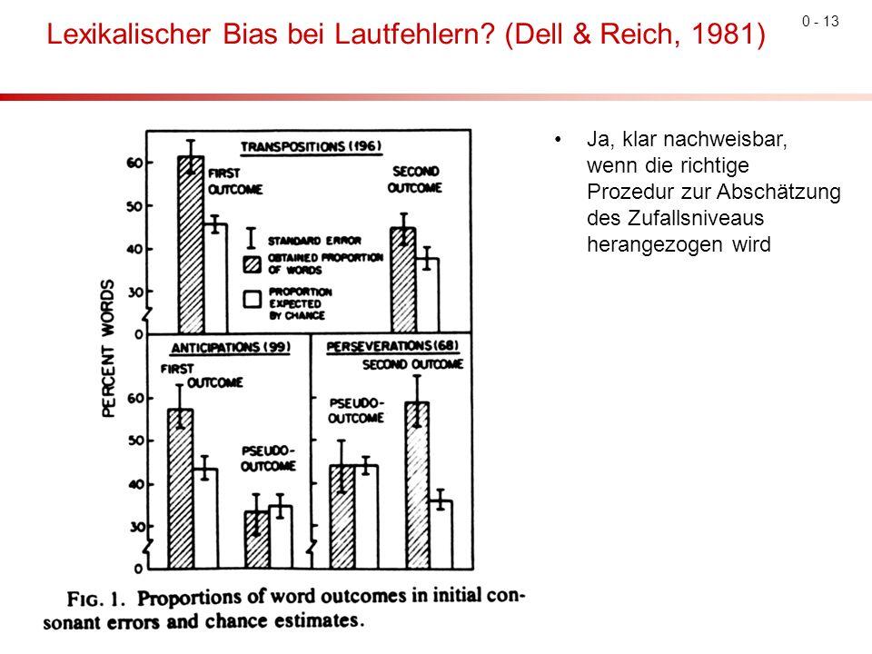 0 - 13 Lexikalischer Bias bei Lautfehlern.