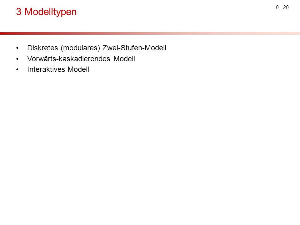 0 - 20 3 Modelltypen Diskretes (modulares) Zwei-Stufen-Modell Vorwärts-kaskadierendes Modell Interaktives Modell