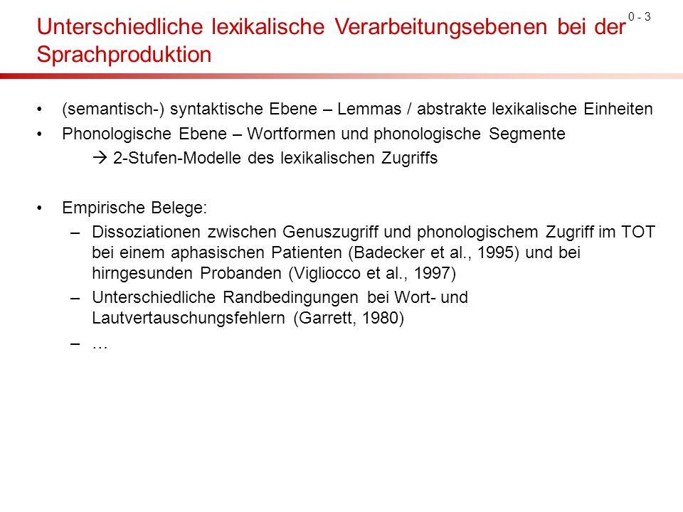 0 - 3 Unterschiedliche lexikalische Verarbeitungsebenen bei der Sprachproduktion (semantisch-) syntaktische Ebene – Lemmas / abstrakte lexikalische Einheiten Phonologische Ebene – Wortformen und phonologische Segmente  2-Stufen-Modelle des lexikalischen Zugriffs Empirische Belege: –Dissoziationen zwischen Genuszugriff und phonologischem Zugriff im TOT bei einem aphasischen Patienten (Badecker et al., 1995) und bei hirngesunden Probanden (Vigliocco et al., 1997) –Unterschiedliche Randbedingungen bei Wort- und Lautvertauschungsfehlern (Garrett, 1980) –…