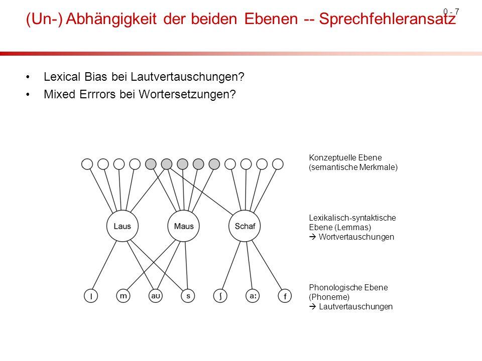 0 - 7 (Un-) Abhängigkeit der beiden Ebenen -- Sprechfehleransatz Lexical Bias bei Lautvertauschungen.