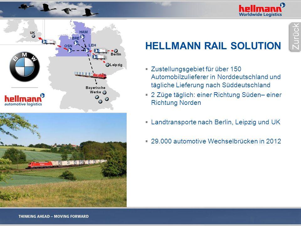 HELLMANN RAIL SOLUTION  Zustellungsgebiet für über 150 Automobilzulieferer in Norddeutschland und tägliche Lieferung nach Süddeutschland  2 Züge täglich: einer Richtung Süden– einer Richtung Norden  Landtransporte nach Berlin, Leipzig und UK  29.000 automotive Wechselbrücken in 2012 Zurück