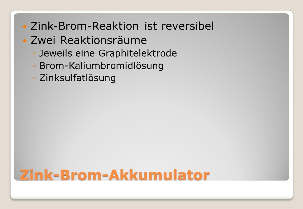Zink-Brom-Akkumulator Zink-Brom-Reaktion ist reversibel Zwei Reaktionsräume ◦Jeweils eine Graphitelektrode ◦Brom-Kaliumbromidlösung ◦Zinksulfatlösung