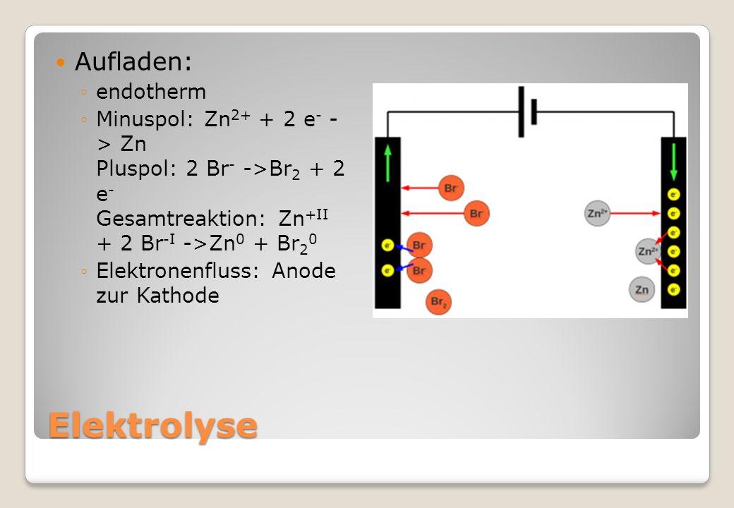 Elektrolyse Aufladen: ◦endotherm ◦Minuspol: Zn 2+ + 2 e - - > Zn Pluspol: 2 Br - ->Br 2 + 2 e - Gesamtreaktion: Zn +II + 2 Br -I ->Zn 0 + Br 2 0 ◦Elektronenfluss: Anode zur Kathode