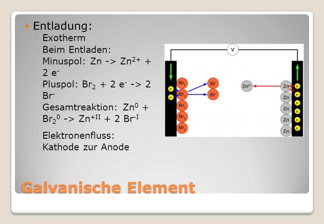 Galvanische Element Entladung: ◦Exotherm ◦Beim Entladen: Minuspol: Zn -> Zn 2+ + 2 e - Pluspol: Br 2 + 2 e - -> 2 Br - Gesamtreaktion: Zn 0 + Br 2 0 -> Zn +II + 2 Br -I ◦Elektronenfluss: Kathode zur Anode