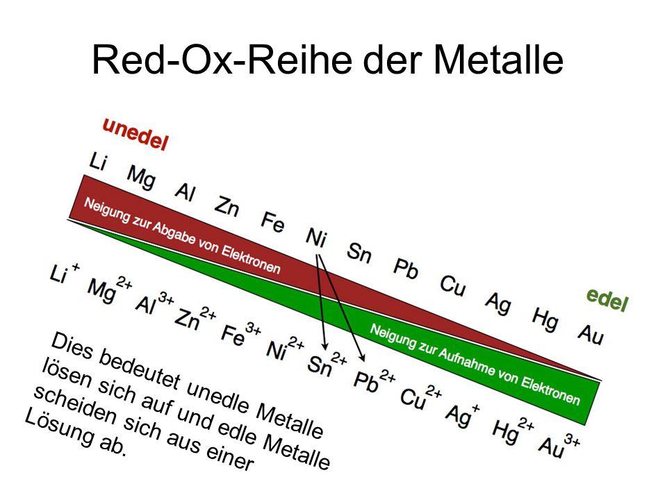 Red-Ox-Reihe der Metalle Dies bedeutet unedle Metalle lösen sich auf und edle Metalle scheiden sich aus einer Lösung ab.