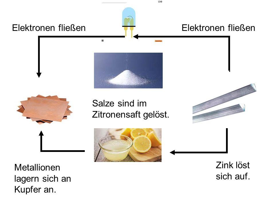 Salze sind im Zitronensaft gelöst. Zink löst sich auf. Metallionen lagern sich an Kupfer an. Elektronen fließen