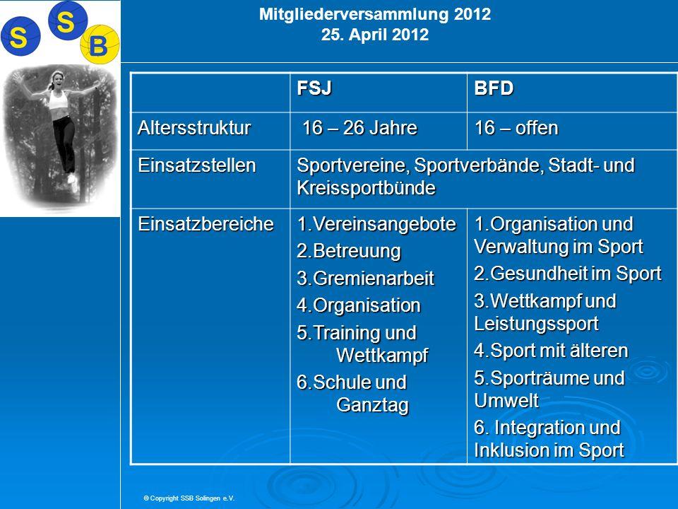 © Copyright SSB Solingen e.V. Mitgliederversammlung 2012 25. April 2012FSJBFD Altersstruktur 16 – 26 Jahre 16 – 26 Jahre 16 – offen Einsatzstellen Spo