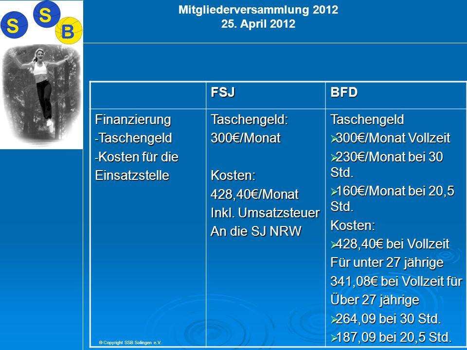 © Copyright SSB Solingen e.V. Mitgliederversammlung 2012 25. April 2012FSJBFD Finanzierung - Taschengeld - Kosten für die EinsatzstelleTaschengeld:300