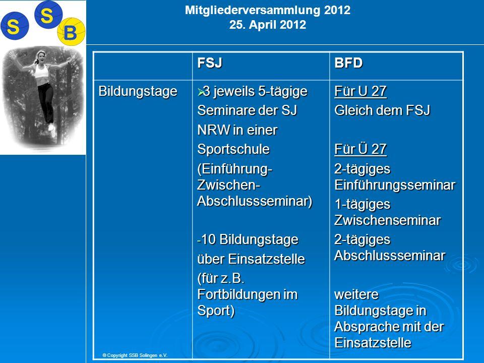 © Copyright SSB Solingen e.V. Mitgliederversammlung 2012 25. April 2012FSJBFD Bildungstage  3 jeweils 5-tägige Seminare der SJ NRW in einer Sportschu