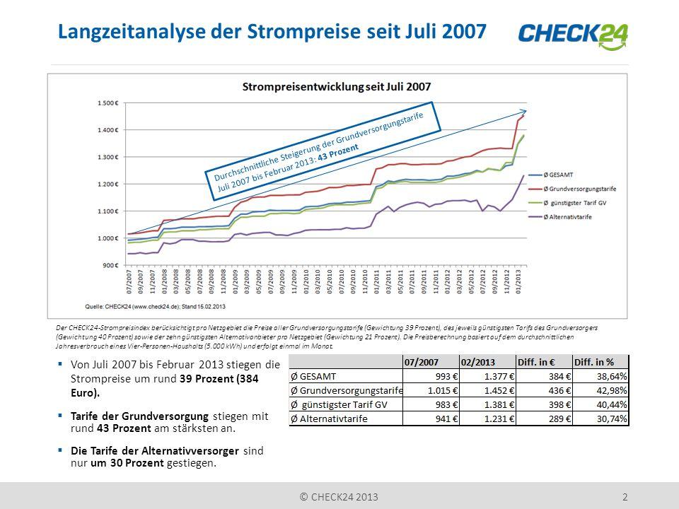 2 © CHECK24 2013 Langzeitanalyse der Strompreise seit Juli 2007  Von Juli 2007 bis Februar 2013 stiegen die Strompreise um rund 39 Prozent (384 Euro)