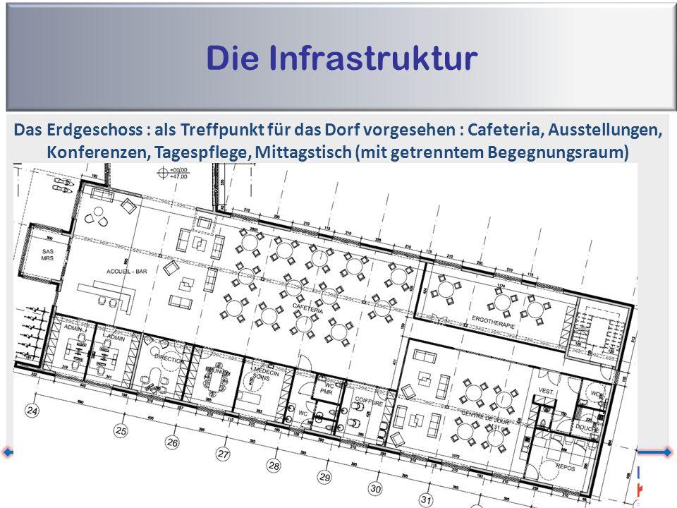 Die Infrastruktur Residenz Leoni – Kelmis – M.