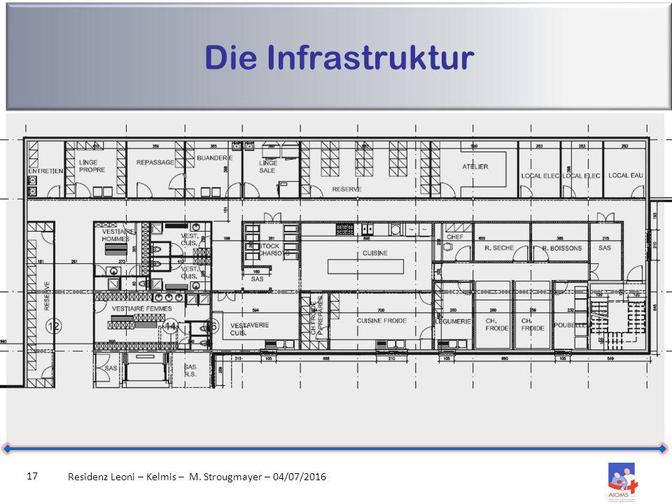 Die Infrastruktur Residenz Leoni – Kelmis – M. Strougmayer – 04/07/2016 17