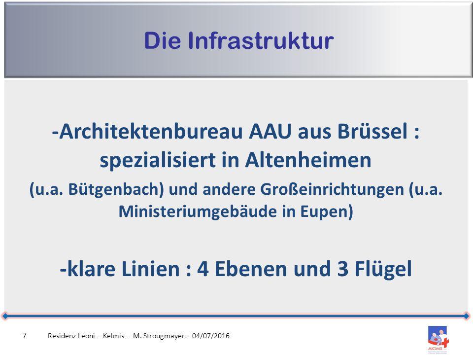 Die Infrastruktur Residenz Leoni – Kelmis – M. Strougmayer – 04/07/2016 8