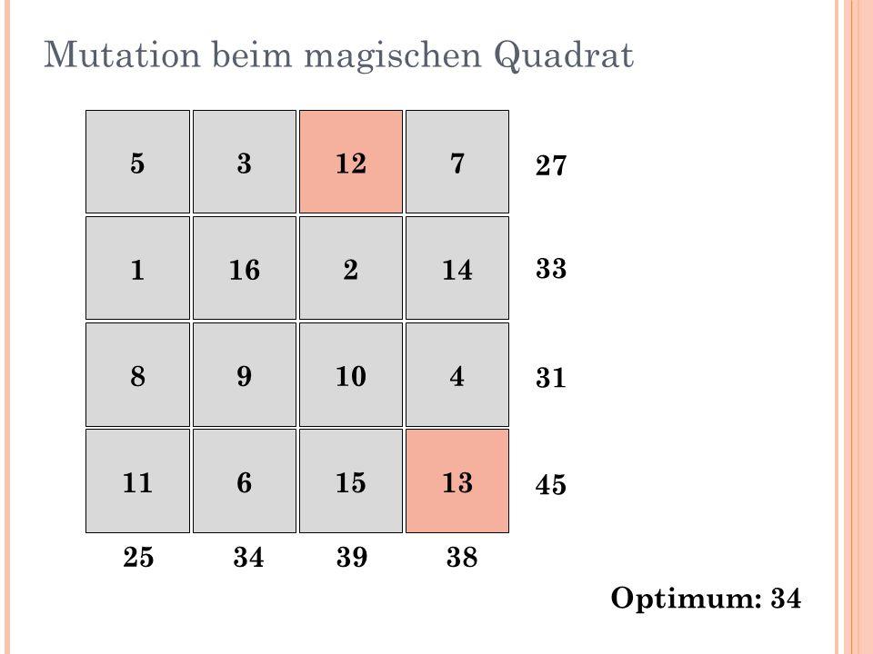 Mutation beim magischen Quadrat 27 33 31 45 38393425 Optimum: 34 537 116214 89104 1161513 12