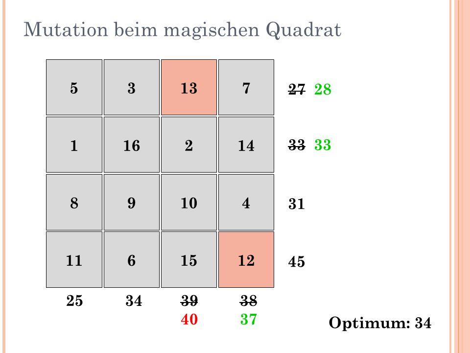 Mutation beim magischen Quadrat 27 33 31 45 38393425 Optimum: 34 28 33 3740 537 116214 89104 11615 13 12