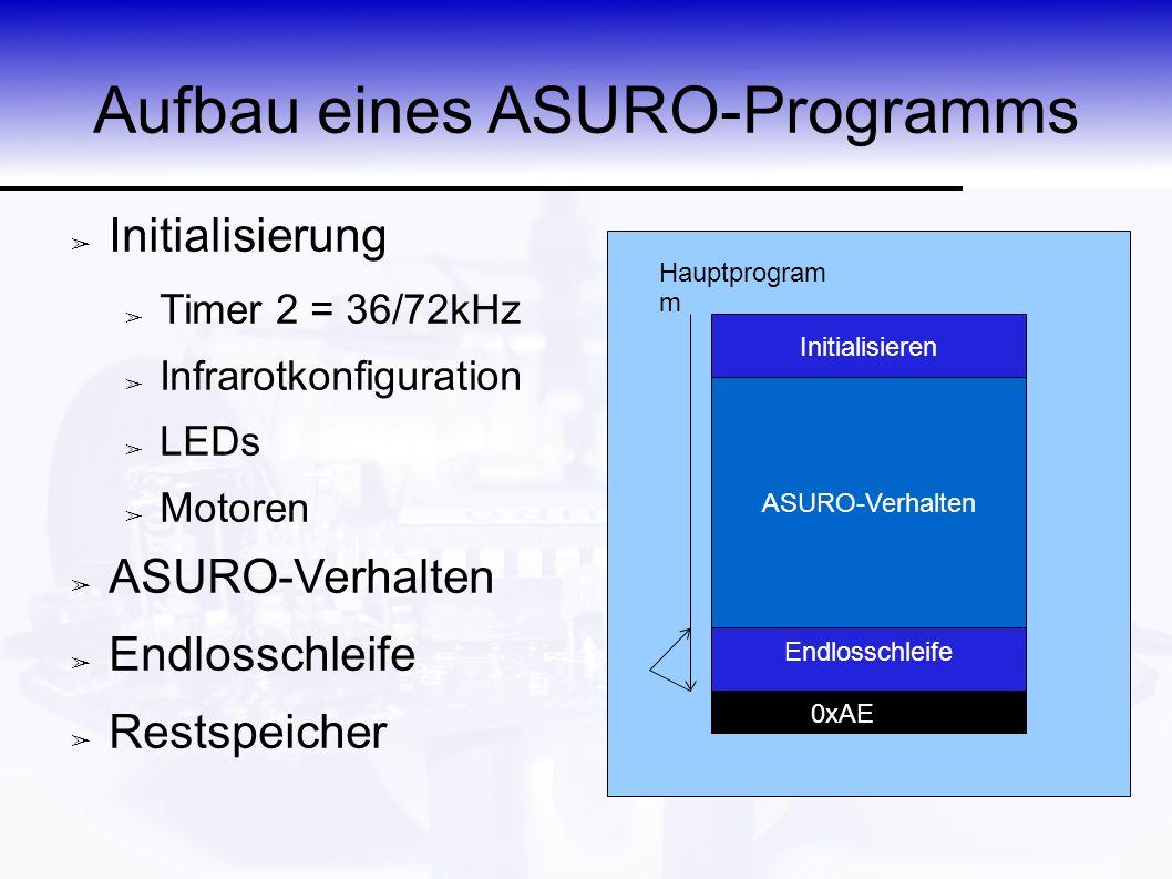 Aufbau eines ASURO-Programms Initialisieren ASURO-Verhalten Hauptprogram m Endlosschleife 0xAE ➢ Initialisierung ➢ Timer 2 = 36/72kHz ➢ Infrarotkonfig
