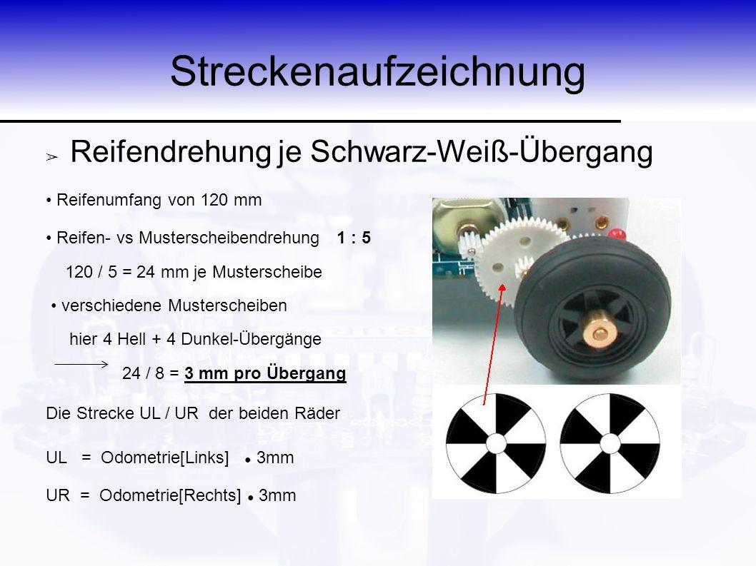Streckenaufzeichnung ➢ Reifendrehung je Schwarz-Weiß-Übergang Reifenumfang von 120 mm Reifen- vs Musterscheibendrehung 1 : 5 120 / 5 = 24 mm je Muster