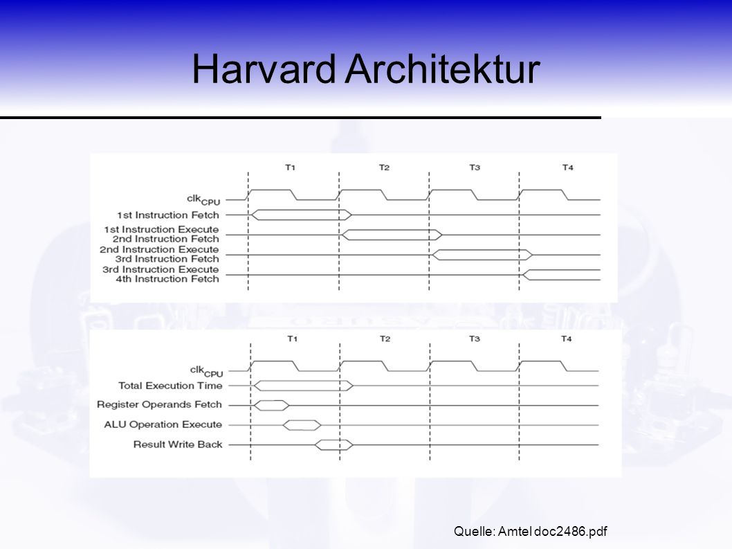 Harvard Architektur Quelle: Amtel doc2486.pdf