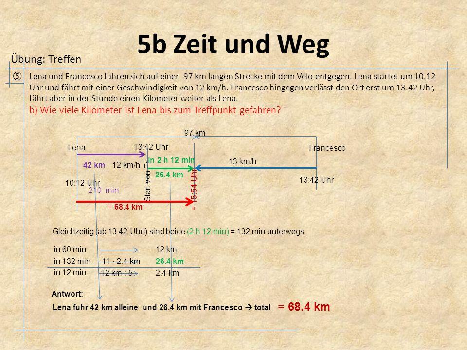 5b Zeit und Weg Übung: Treffen Lena und Francesco fahren sich auf einer 97 km langen Strecke mit dem Velo entgegen.