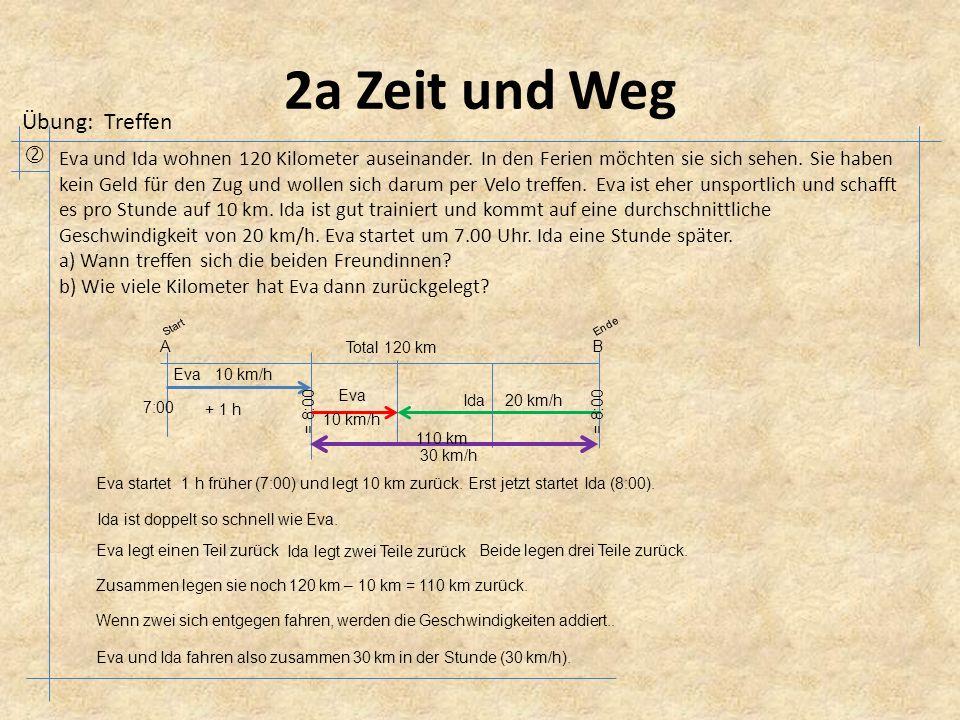 2a Zeit und Weg Übung: Treffen  Eva und Ida wohnen 120 Kilometer auseinander.