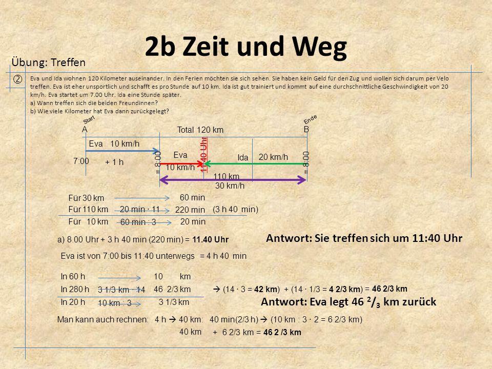 2b Zeit und Weg Übung: Treffen  Eva und Ida wohnen 120 Kilometer auseinander.