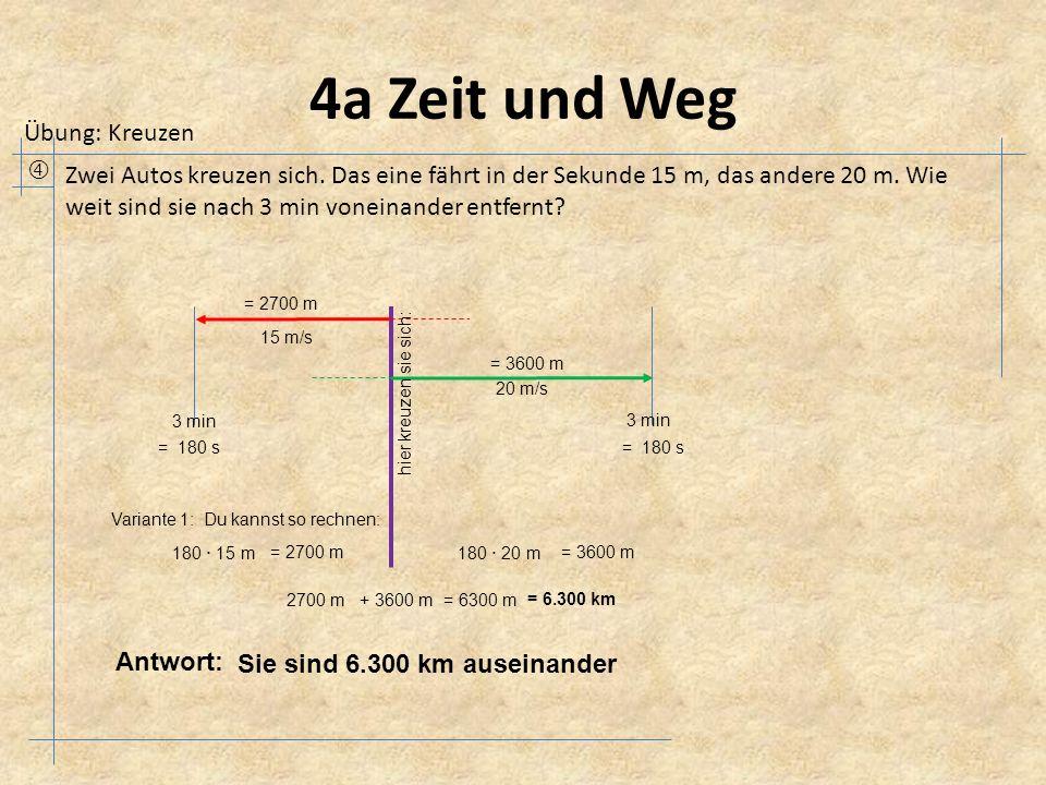 4a Zeit und Weg Übung: Kreuzen  Zwei Autos kreuzen sich.
