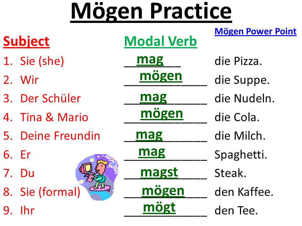 Mögen Practice Subject Modal Verb 1.Sie (she)_________die Pizza.