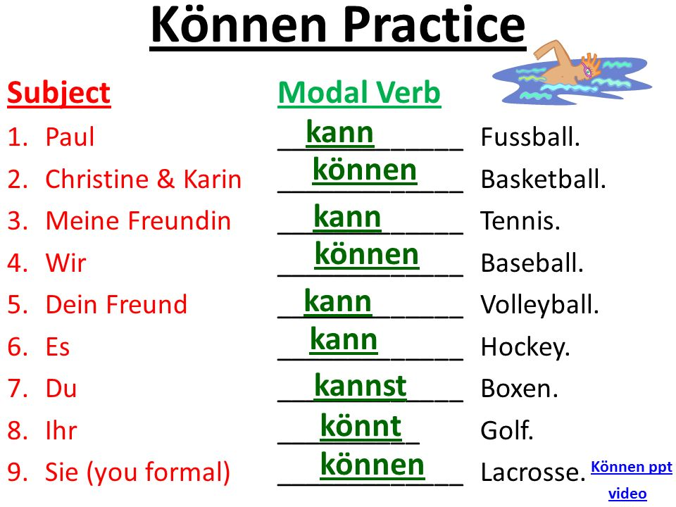 Können Practice Subject Modal Verb 1.Paul_____________Fussball.