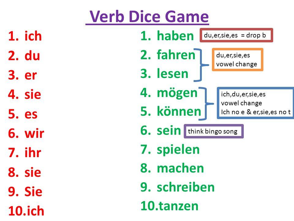 Verb Dice Game 1.ich 2.du 3.er 4.sie 5.es 6.wir 7.ihr 8.sie 9.Sie 10.ich 1.haben 2.fahren 3.lesen 4.mögen 5.können 6.sein 7.spielen 8.machen 9.schreiben 10.tanzen du,er,sie,es vowel change du,er,sie,es = drop b ich,du,er,sie,es vowel change Ich no e & er,sie,es no t think bingo song