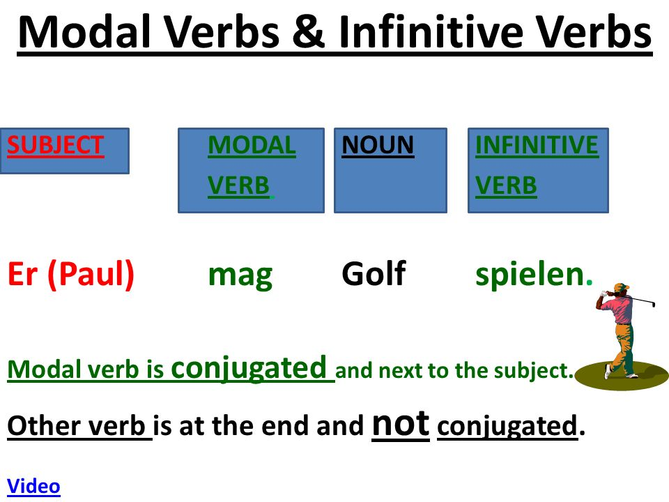 Modal Verbs & Infinitive Verbs SUBJECT MODAL NOUN INFINITIVE VERB VERB Er (Paul) mag Golf spielen.
