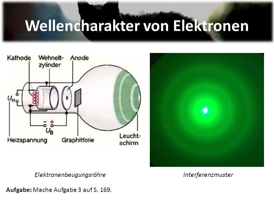 Wellencharakter von Elektronen InterferenzmusterElektronenbeugungsröhre Aufgabe: Mache Aufgabe 3 auf S.