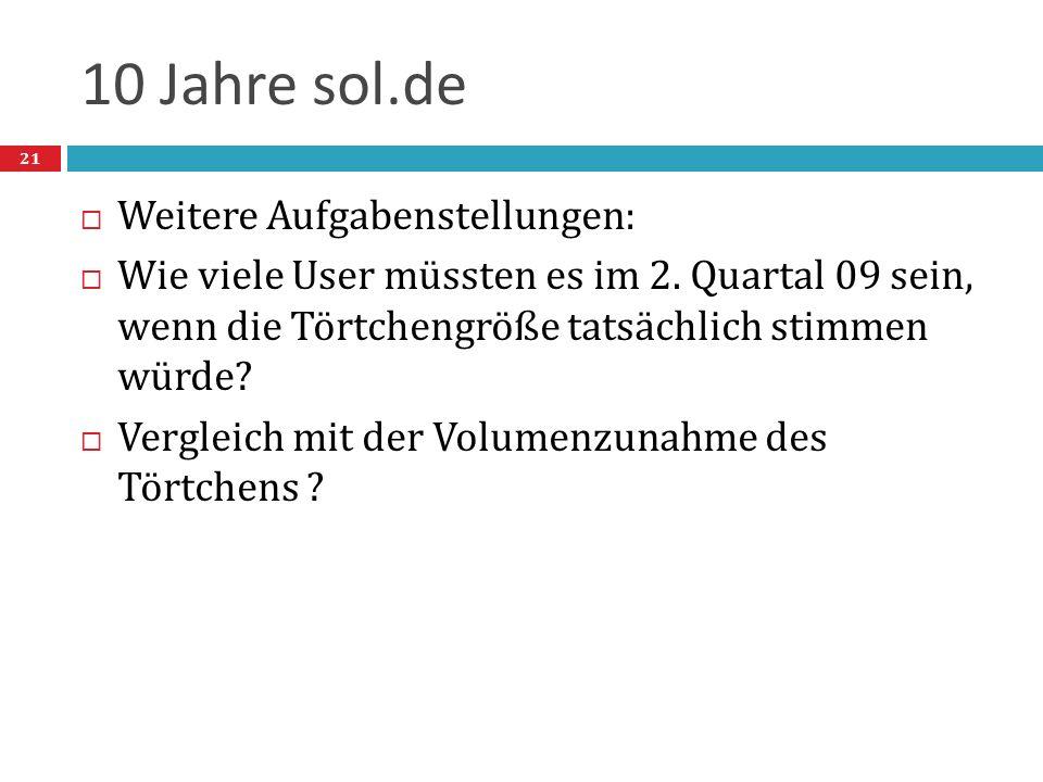 10 Jahre sol.de  Weitere Aufgabenstellungen:  Wie viele User müssten es im 2. Quartal 09 sein, wenn die Törtchengröße tatsächlich stimmen würde?  V