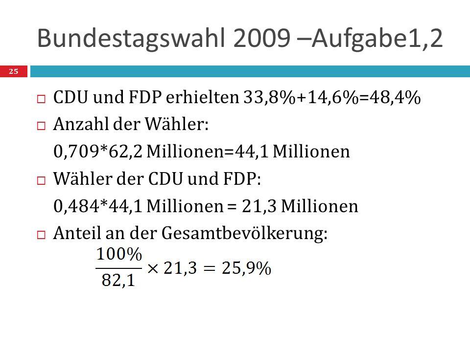 Bundestagswahl 2009 –Aufgabe1,2  CDU und FDP erhielten 33,8%+14,6%=48,4%  Anzahl der Wähler: 0,709*62,2 Millionen=44,1 Millionen  Wähler der CDU un