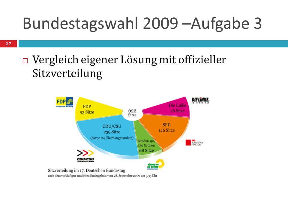Bundestagswahl 2009 –Aufgabe 3  Vergleich eigener Lösung mit offizieller Sitzverteilung 27