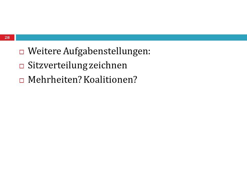 28  Weitere Aufgabenstellungen:  Sitzverteilung zeichnen  Mehrheiten? Koalitionen?